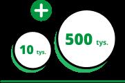 ikona dodatkowe środki (10 -100 tys) 1.png