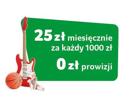 pozyczka-fit-z-gitara-mobile-baner-kasa-stefczyka.jpg