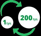 ikona pożyczka od 1000 do 200 000.png