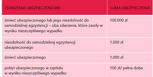 tabela_aob